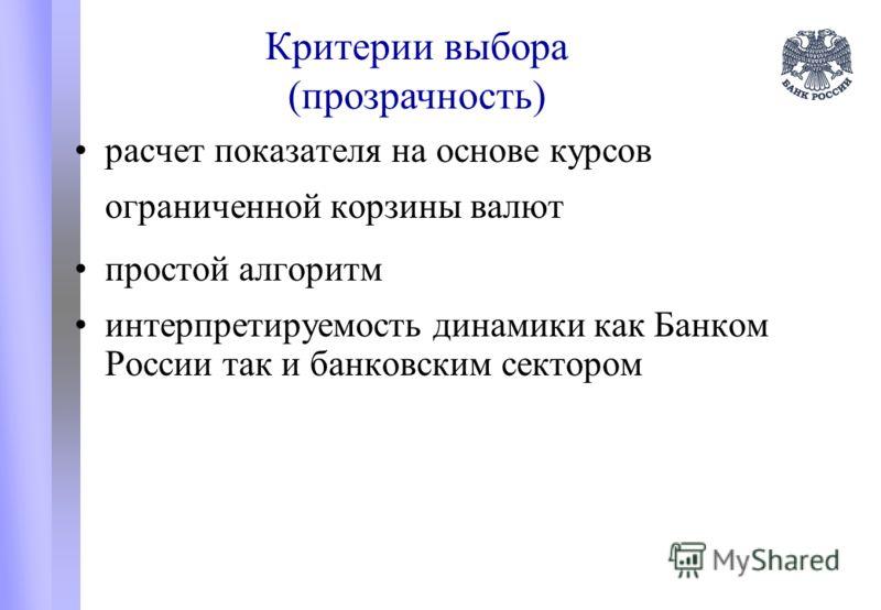 Критерии выбора (прозрачность) расчет показателя на основе курсов ограниченной корзины валют простой алгоритм интерпретируемость динамики как Банком России так и банковским сектором