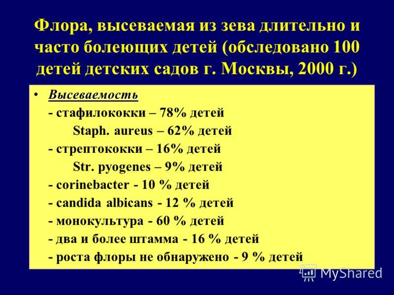 Флора, высеваемая из зева длительно и часто болеющих детей (обследовано 100 детей детских садов г. Москвы, 2000 г.) ВысеваемостьВысеваемость - стафилококки – 78% детей Staph. aureus – 62% детей - стрептококки – 16% детей Str. pyogenes – 9% детей - co