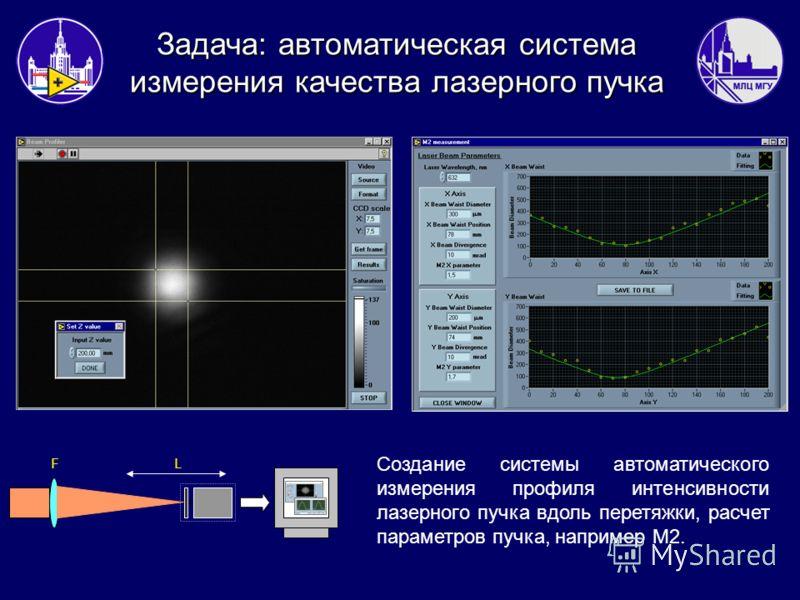 Создание системы автоматического измерения профиля интенсивности лазерного пучка вдоль перетяжки, расчет параметров пучка, например М2. Задача: автоматическая система измерения качества лазерного пучка LF