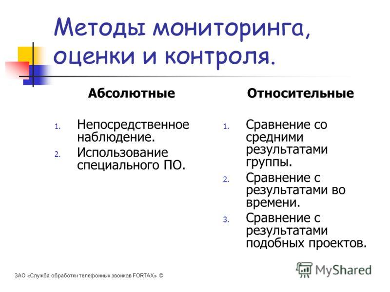 Методы мониторинга, оценки и контроля. Абсолютные 1. Непосредственное наблюдение. 2. Использование специального ПО. Относительные 1. Сравнение со средними результатами группы. 2. Сравнение с результатами во времени. 3. Сравнение с результатами подобн