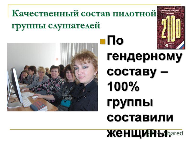 Качественный состав пилотной группы слушателей По гендерному составу – 100% группы составили женщины. По гендерному составу – 100% группы составили женщины.