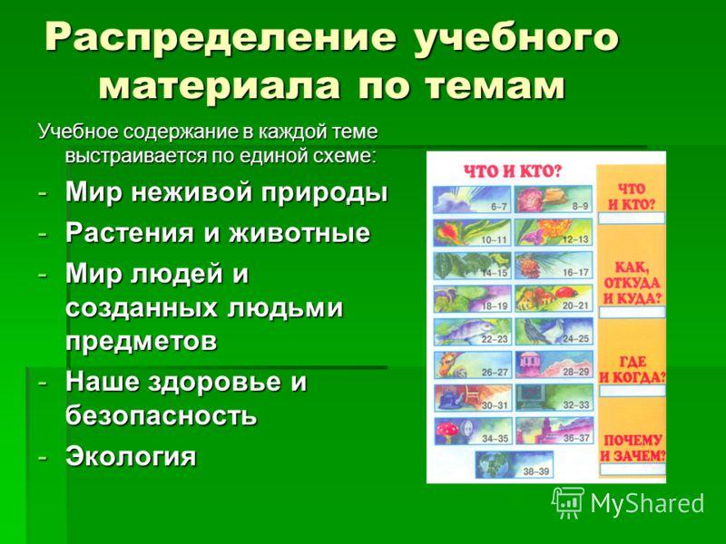 Распределение учебного материала по темам Учебное содержание в каждой теме выстраивается по единой схеме: -Мир неживой природы -Растения и животные -Мир людей и созданных людьми предметов -Наше здоровье и безопасность -Экология