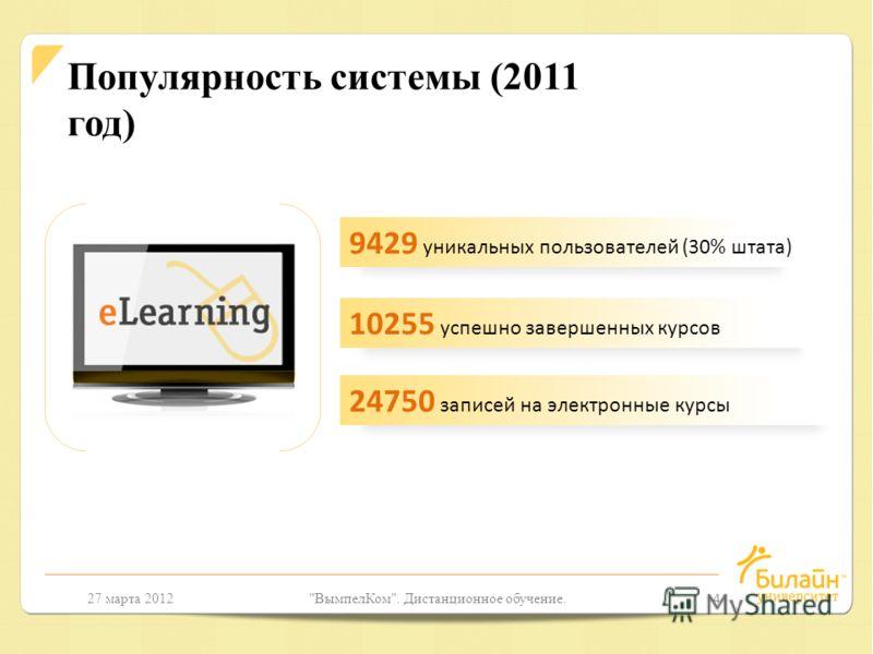27 марта 2012ВымпелКом. Дистанционное обучение. 4 Популярность системы (2011 год) 24750 записей на электронные курсы 9429 уникальных пользователей (30% штата) 10255 успешно завершенных курсов