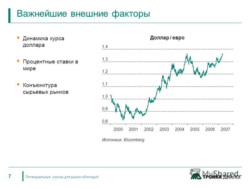7 Потенциальные угрозы для рынка облигаций Динамика курса доллара Процентные ставки в мире Конъюнктура сырьевых рынков Важнейшие внешние факторы Источник: Bloomberg 0,8 0,9 1,0 1,1 1,2 1,3 1,4 20002001200220032004200520062007 Доллар / евро