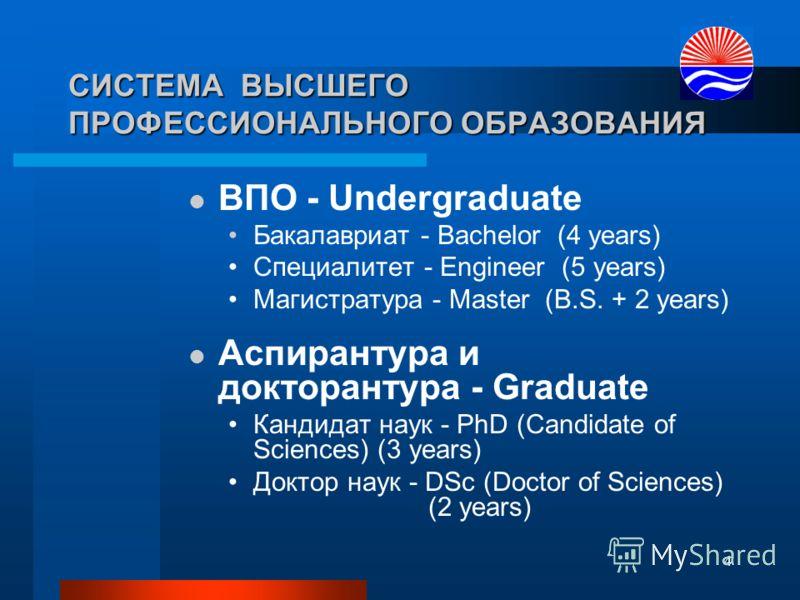 4 СИСТЕМА ВЫСШЕГО ПРОФЕССИОНАЛЬНОГО ОБРАЗОВАНИЯ ВПО - Undergraduate Бакалавриат - Bachelor (4 years) Специалитет - Engineer (5 years) Магистратура - Master (B.S. + 2 years) Аспирантура и докторантура - Graduate Кандидат наук - PhD (Candidate of Scien