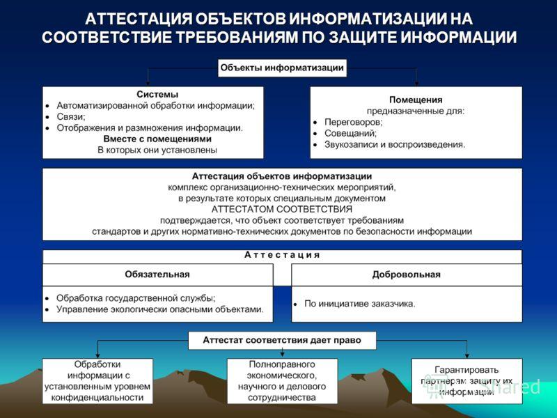 перечень утвержденных учебников на 2015-2016
