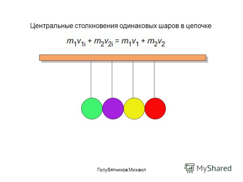 Голубятников Михаил Центральные столкновения одинаковых шаров в цепочке