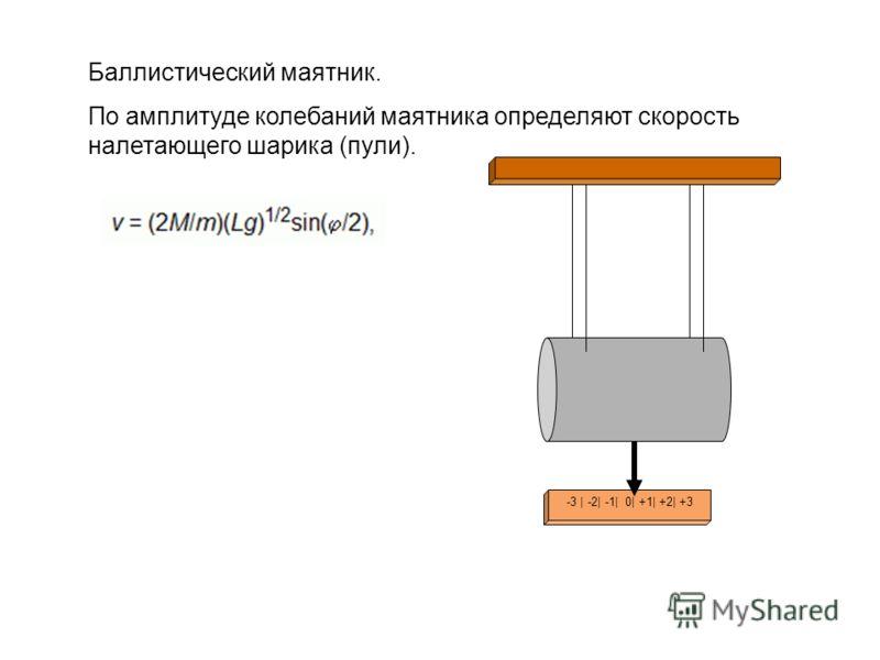 -3 | -2| -1| 0| +1| +2| +3 Баллистический маятник. По амплитуде колебаний маятника определяют скорость налетающего шарика (пули).
