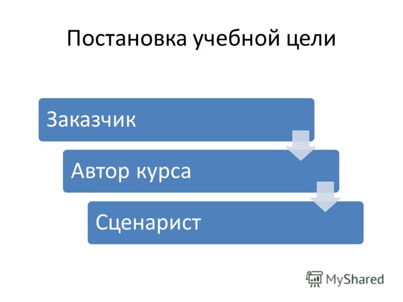 Постановка учебной цели ЗаказчикАвтор курсаСценарист