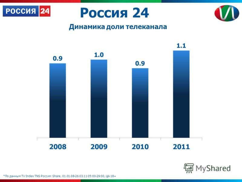 *По данным TV Index TNS Россия: Share, 01.01.08-26.03.11 05:00-29:00, ЦА 18+ Россия 24 Динамика доли телеканала