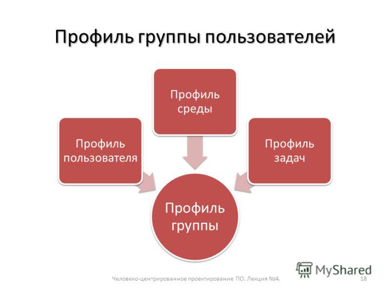 Профиль группы пользователей Человеко-центрированное проектирование ПО. Лекция 4.18 Профиль группы Профиль пользователя Профиль среды Профиль задач