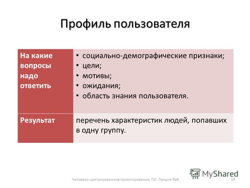 Профиль пользователя Человеко-центрированное проектирование ПО. Лекция 4.19 На какие вопросы надо ответить социально-демографические признаки; цели; мотивы; ожидания; область знания пользователя. Результатперечень характеристик людей, попавших в одну