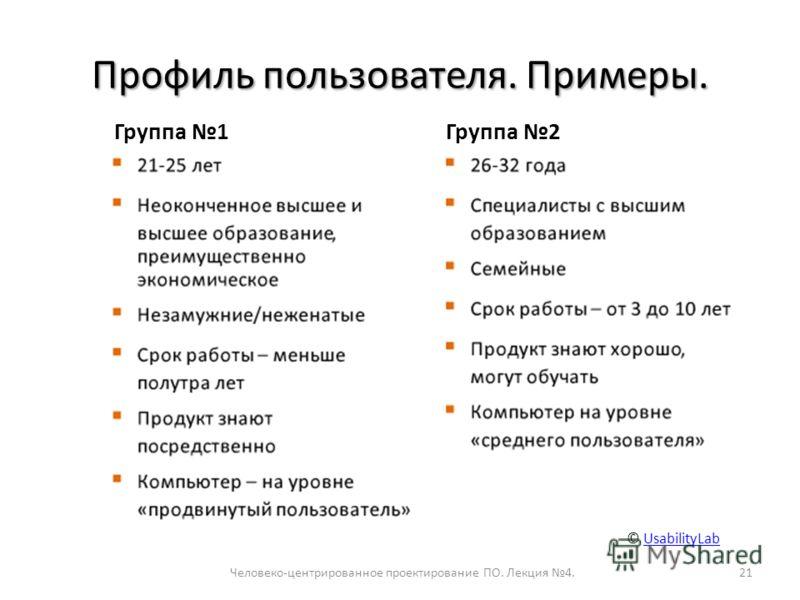 Профиль пользователя. Примеры. Человеко-центрированное проектирование ПО. Лекция 4.21 © UsabilityLabUsabilityLab Группа 1Группа 2