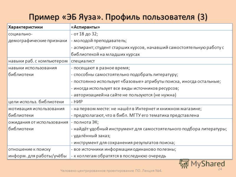 Пример «ЭБ Яуза». Профиль пользователя (3) Человеко-центрированное проектирование ПО. Лекция 4. 24