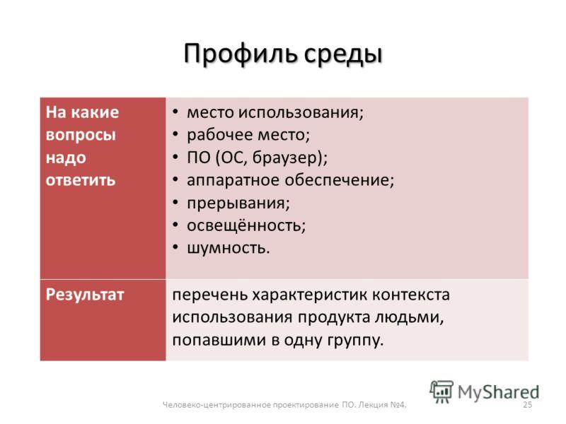 Профиль среды Человеко-центрированное проектирование ПО. Лекция 4.25 На какие вопросы надо ответить место использования; рабочее место; ПО (ОС, браузер); аппаратное обеспечение; прерывания; освещённость; шумность. Результатперечень характеристик конт