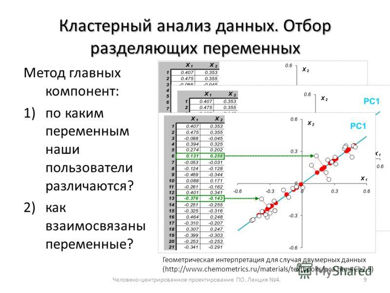 Кластерный анализ данных. Отбор разделяющих переменных Метод главных компонент: 1)по каким переменным наши пользователи различаются? 2)как взаимосвязаны переменные? Человеко-центрированное проектирование ПО. Лекция 4.9 Геометрическая интерпретация дл