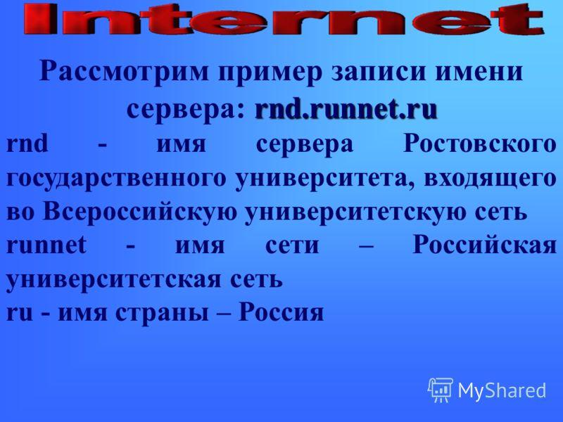 rnd.runnet.ru Рассмотрим пример записи имени сервера: rnd.runnet.ru rnd - имя сервера Ростовского государственного университета, входящего во Всероссийскую университетскую сеть runnet - имя сети – Российская университетская сеть ru - имя страны – Рос