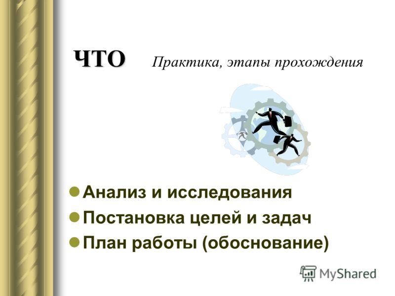 ЧТО ЧТО Практика, этапы прохождения Анализ и исследования Постановка целей и задач План работы (обоснование)