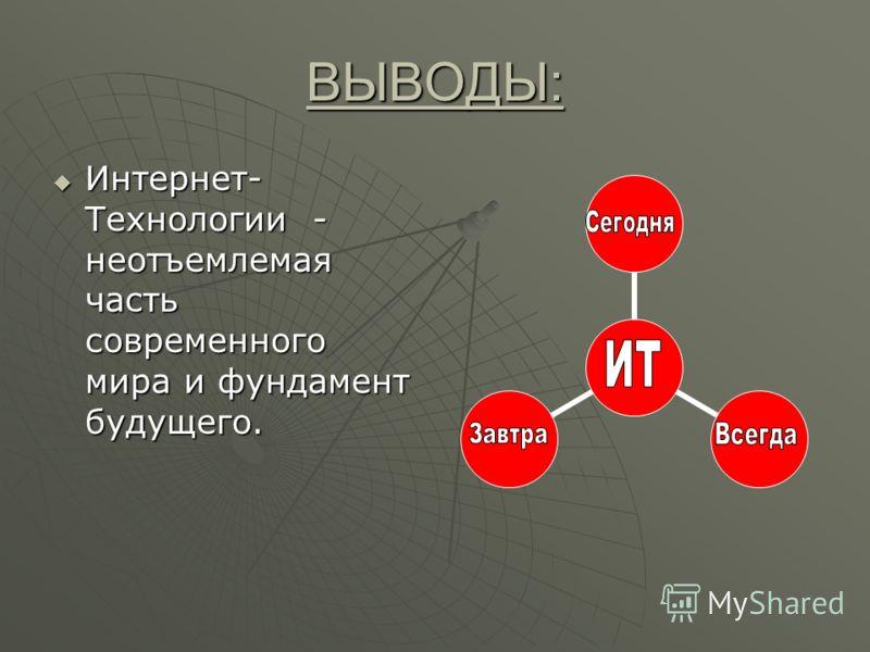 Модель обучения: Очное ОО Очное ОО Интернет- технологии ИТ Интернет- технологии ИТ Дистанционное ДО Дистанционное ДО
