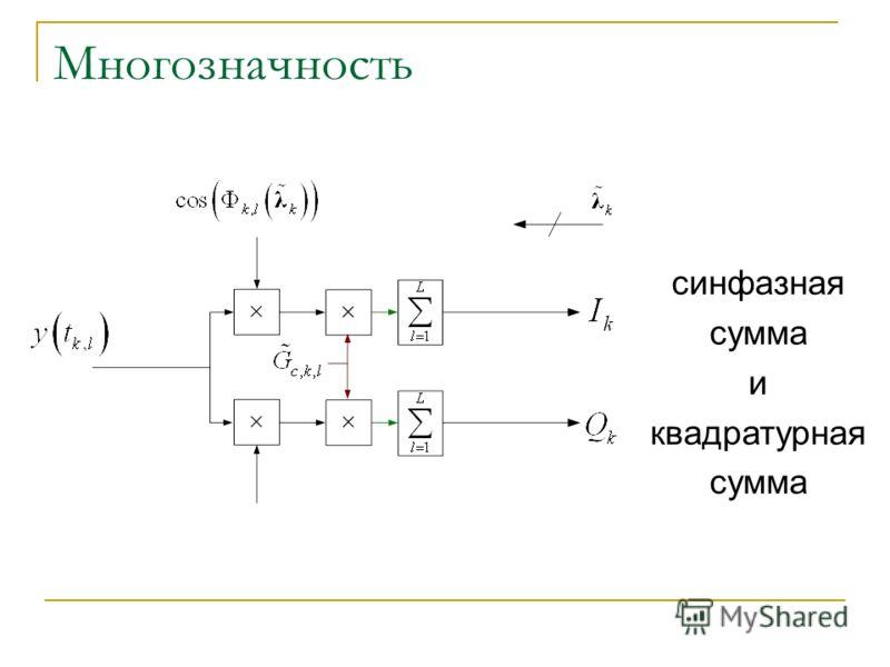 Многозначность синфазная сумма и квадратурная сумма