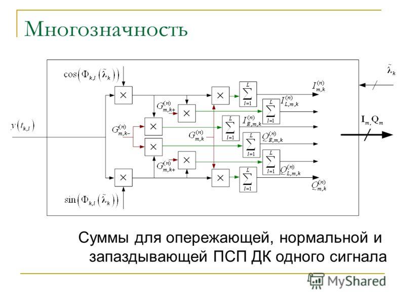 Многозначность Суммы для опережающей, нормальной и запаздывающей ПСП ДК одного сигнала