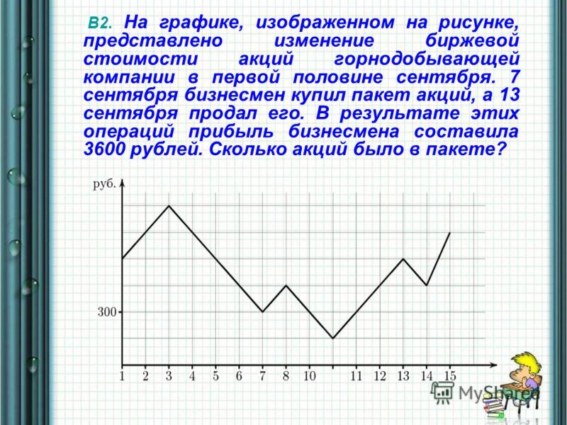 В2. На графике, изображенном на рисунке, представлено изменение биржевой стоимости акций горнодобывающей компании в первой половине сентября. 7 сентября бизнесмен купил пакет акций, а 13 сентября продал его. В результате этих операций прибыль бизнесм