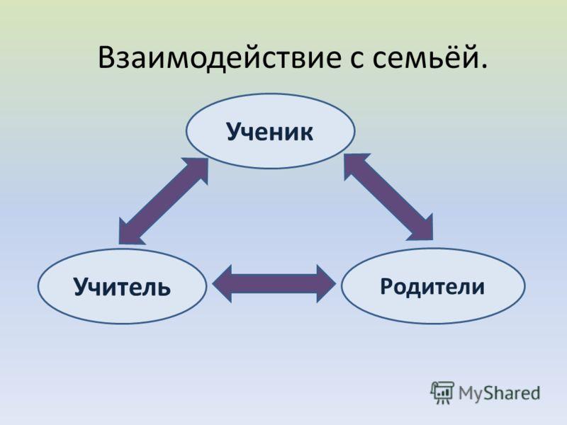 Взаимодействие с семьёй. Ученик Родители Учитель