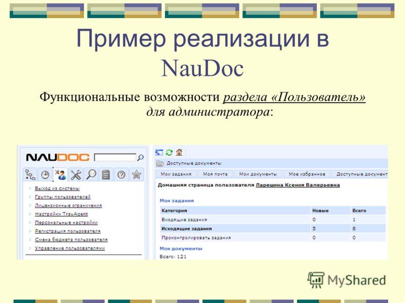 Пример реализации в NauDoc Функциональные возможности раздела «Пользователь» для администратора: