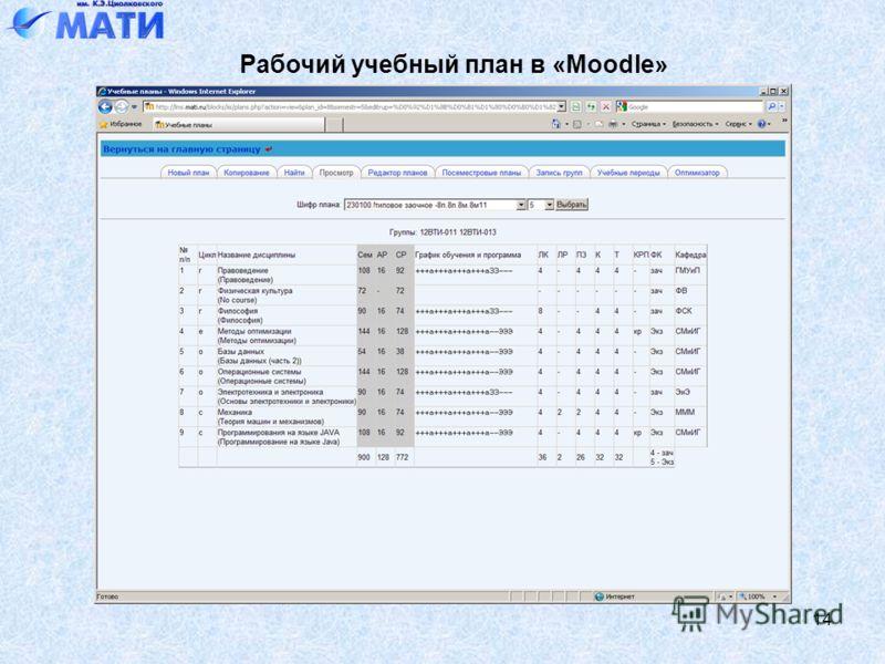 14 Рабочий учебный план в «Moodle»