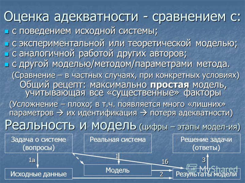 Оценка адекватности - сравнением с: с поведением исходной системы; с поведением исходной системы; с экспериментальной или теоретической моделью; с экспериментальной или теоретической моделью; с аналогичной работой других авторов; с аналогичной работо