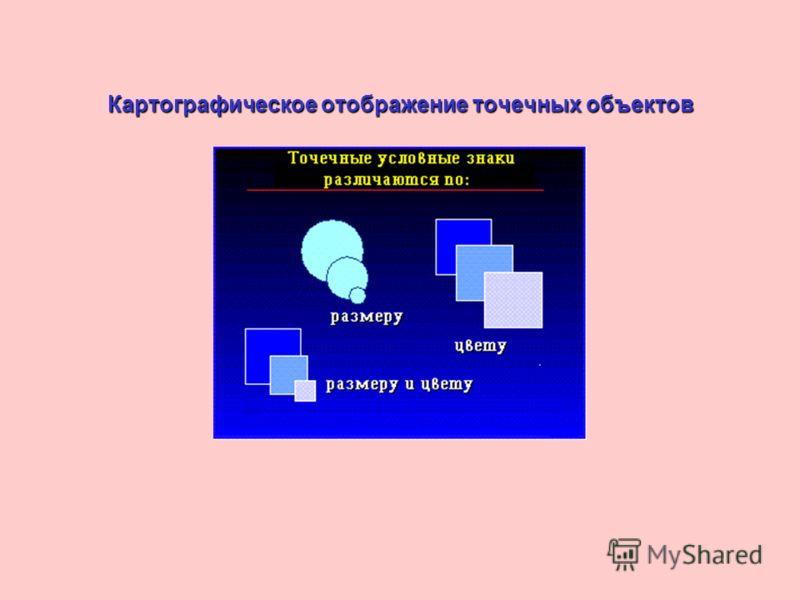 Картографическое отображение точечных объектов