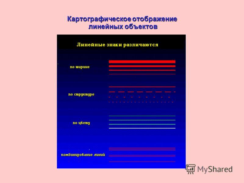 Картографическое отображение линейных объектов