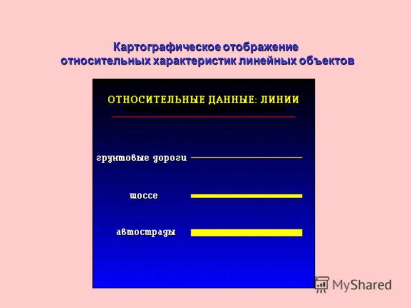 Картографическое отображение относительных характеристик линейных объектов