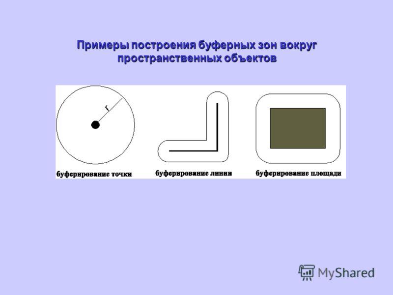 Примеры построения буферных зон вокруг пространственных объектов
