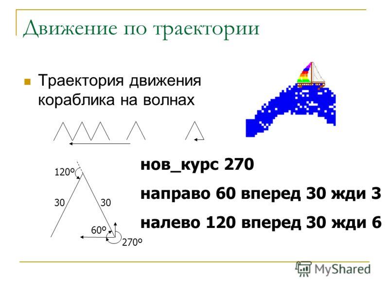 Движение по траектории Траектория движения кораблика на волнах 30 270º 60º 120º нов_курс 270 направо 60 вперед 30 жди 3 налево 120 вперед 30 жди 6