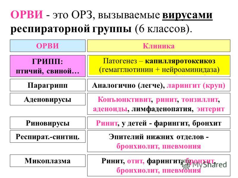 Ингавирин  официальный сайт противовирусного препарата