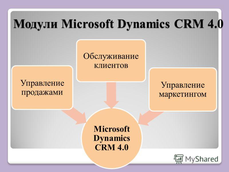 Модули Microsoft Dynamics CRM 4.0 Microsoft Dynamics CRM 4.0 Управление продажами Обслуживание клиентов Управление маркетингом