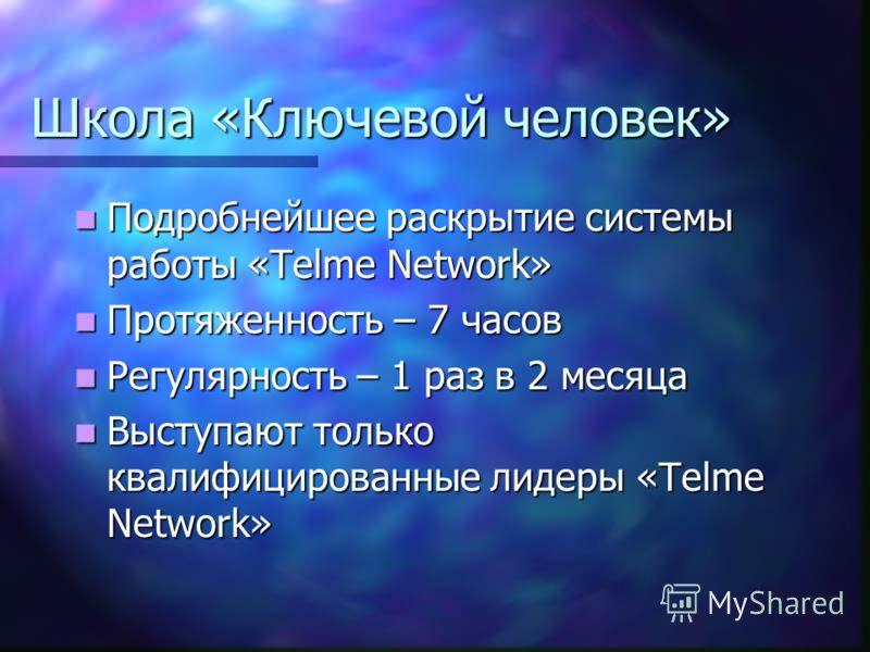 Подробнейшее раскрытие системы работы «Telme Network» Подробнейшее раскрытие системы работы «Telme Network» Протяженность – 7 часов Протяженность – 7 часов Регулярность – 1 раз в 2 месяца Регулярность – 1 раз в 2 месяца Выступают только квалифицирова