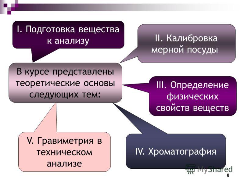 8 IV. Хроматография III. Определение физических свойств веществ В курсе представлены теоретические основы следующих тем: I. Подготовка вещества к анализу II. Калибровка мерной посуды V. Гравиметрия в техническом анализе