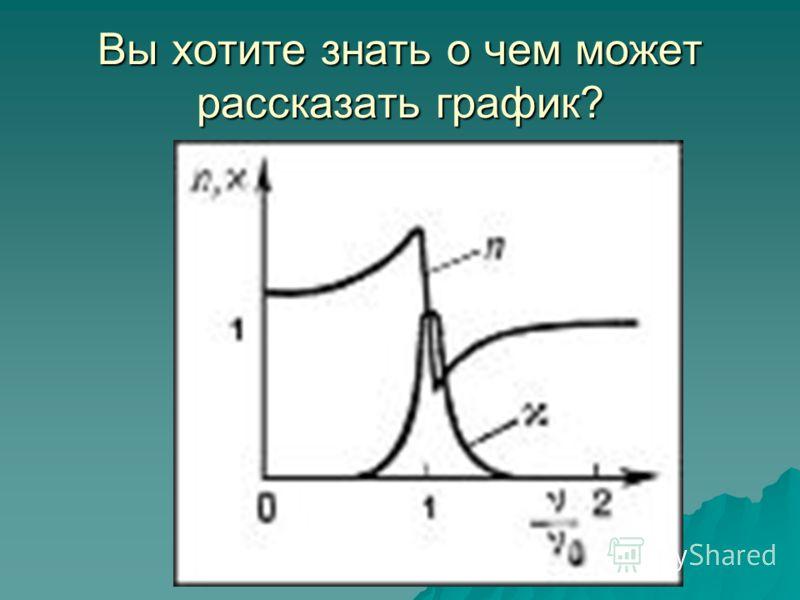 Вы хотите знать о чем может рассказать график?