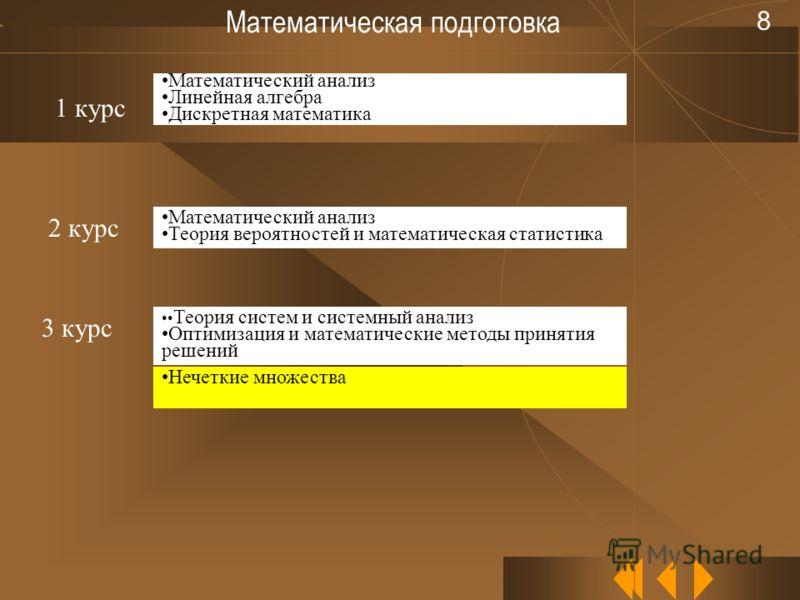 8 Математическая подготовка Математический анализ Линейная алгебра Дискретная математика Математический анализ Теория вероятностей и математическая статистика Теория систем и системный анализ Оптимизация и математические методы принятия решений 1 кур