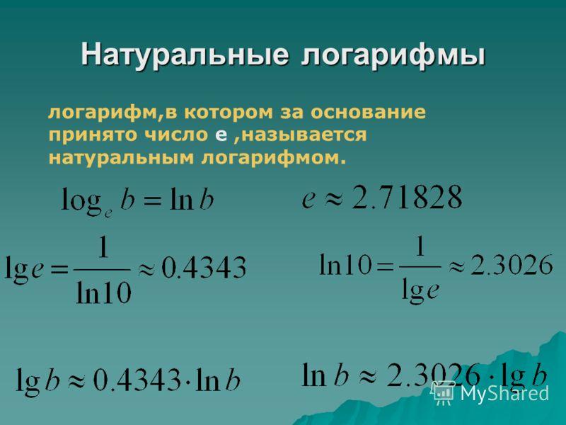 Натуральные логарифмы логарифм,в котором за основание принято число е,называется натуральным логарифмом.