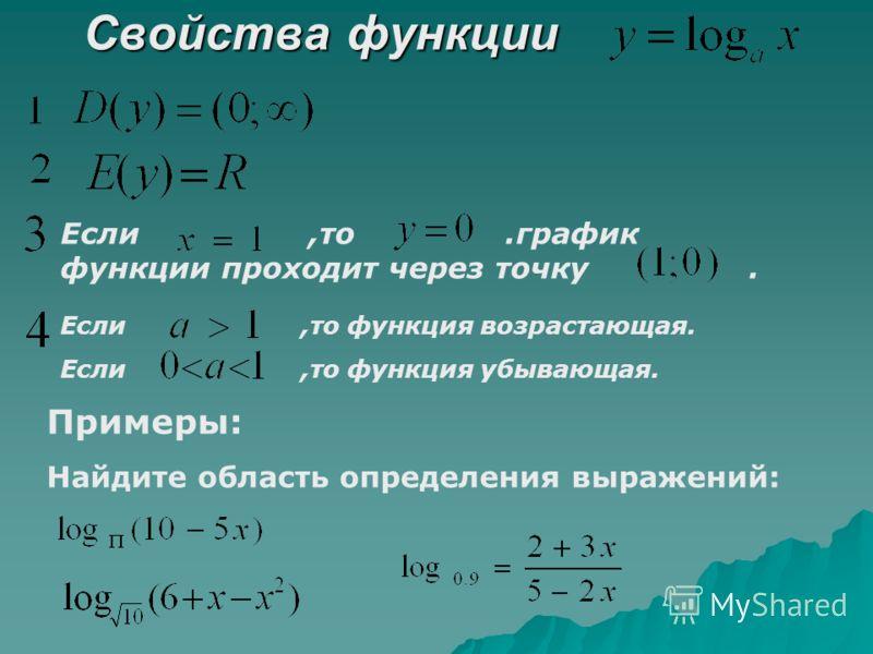Свойства функции Если,то.график функции проходит через точку. Если,то функция возрастающая. Если,то функция убывающая. Примеры: Найдите область определения выражений: