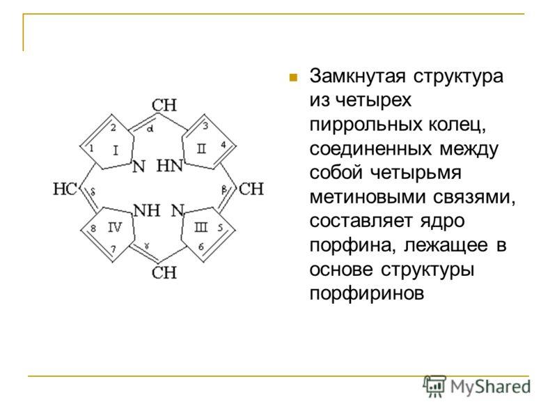 Замкнутая структура из четырех пиррольных колец, соединенных между собой четырьмя метиновыми связями, составляет ядро порфина, лежащее в основе структуры порфиринов