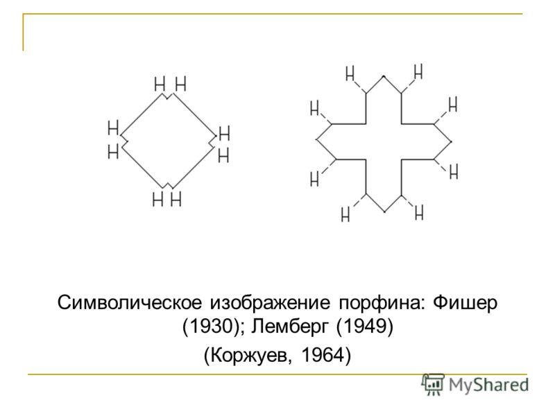 Символическое изображение порфина: Фишер (1930); Лемберг (1949) (Коржуев, 1964)