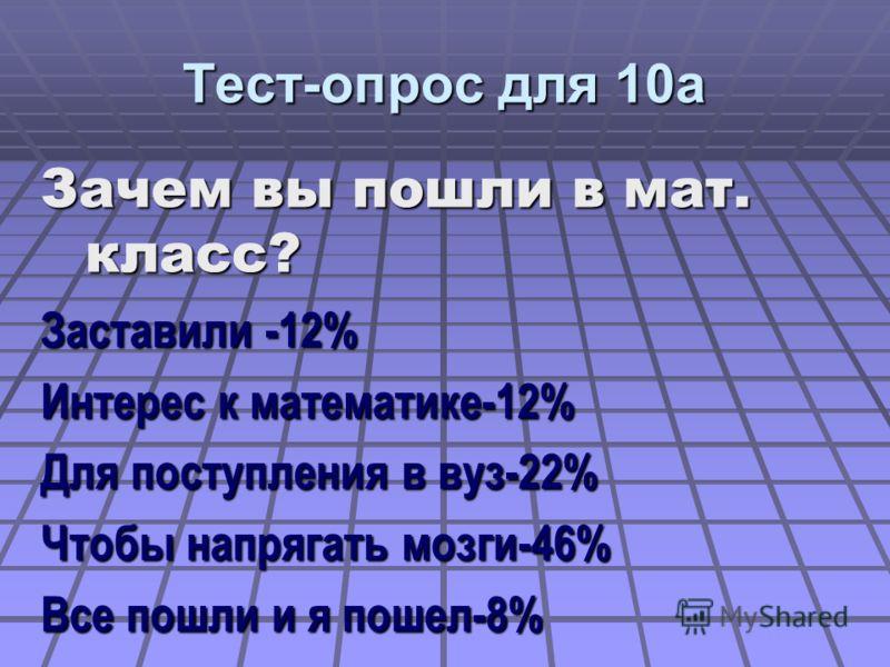 Тест-опрос для 10а Зачем вы пошли в мат. класс? Заставили -12% Интерес к математике-12% Для поступления в вуз-22% Чтобы напрягать мозги-46% Все пошли и я пошел-8%