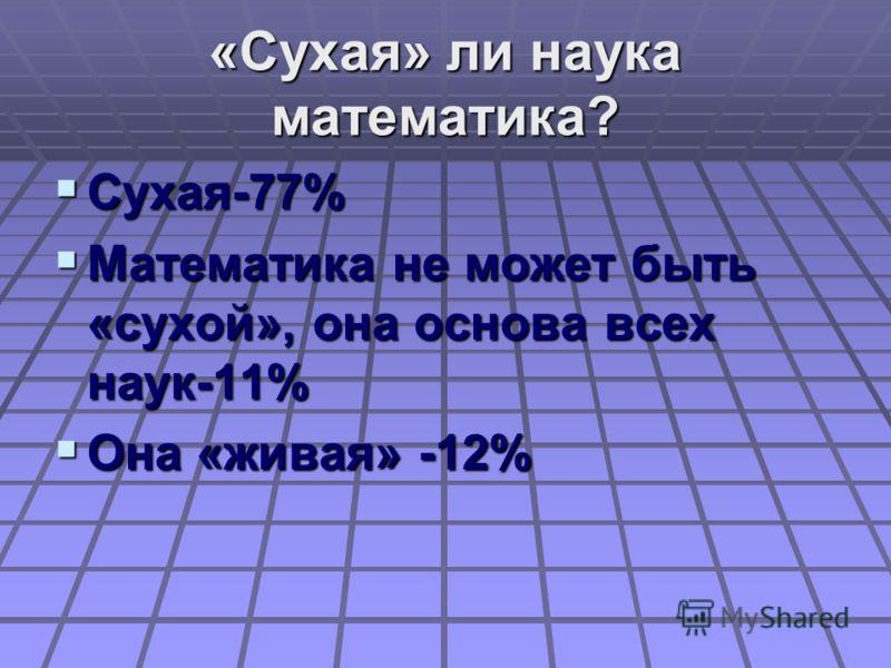 «Сухая» ли наука математика? Сухая-77% Сухая-77% Математика не может быть «сухой», она основа всех наук-11% Математика не может быть «сухой», она основа всех наук-11% Она «живая» -12% Она «живая» -12%