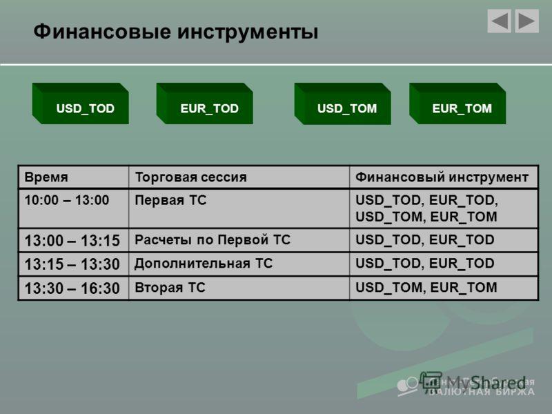 Правила проведения валютных операций на СПВБ