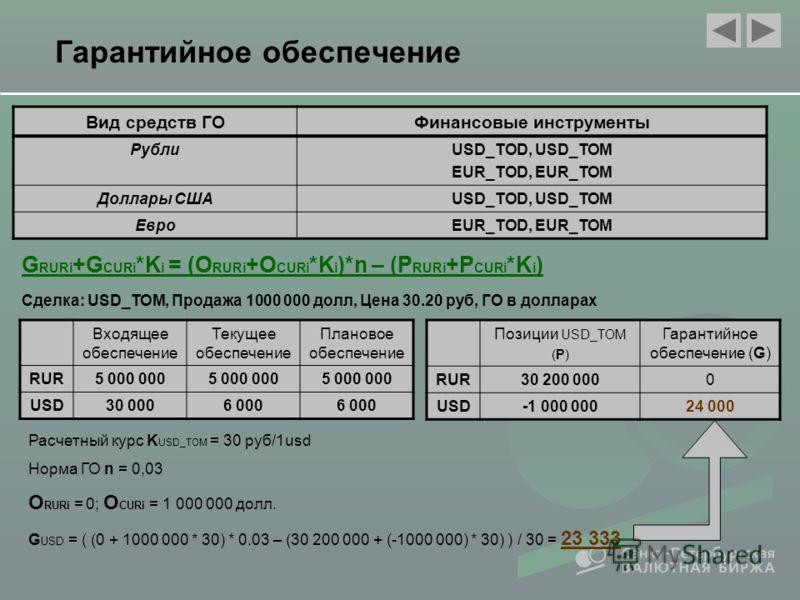 Финансовые инструменты ВремяТорговая сессияФинансовый инструмент 10:00 – 13:00Первая ТСUSD_TOD, EUR_TOD, USD_TOM, EUR_TOM 13:00 – 13:15 Расчеты по Первой ТСUSD_TOD, EUR_TOD 13:15 – 13:30 Дополнительная ТСUSD_TOD, EUR_TOD 13:30 – 16:30 Вторая ТСUSD_TO