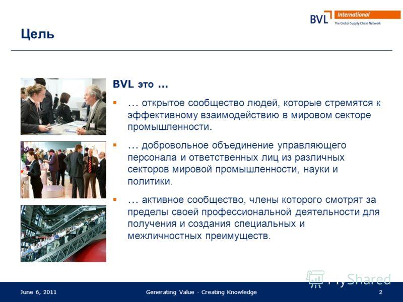 Содержание June 6, 20111Generating Value - Creating Knowledge С первого взгляда Группы BVL Мероприятия Кампус Перспективы
